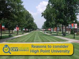 High Point University Campus