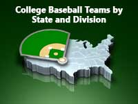 Map of us with baseball field representing college baseball teams by state and division