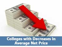 Steps of money representing Decreases in Average Net Price