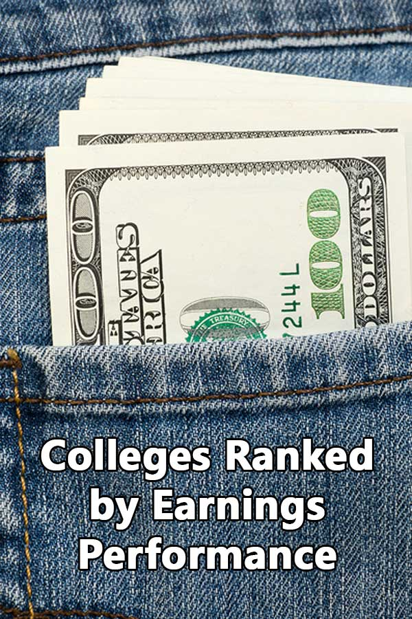 The Economist calculated expected earnings of only $31,208. Yet, according to the College Scorecard, the average earnings after 10 years is $38,000 which means that students overperformed by $6,792.
