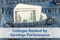 Colleges in the Economist's Pocket full of money representing Top 100 College Rankings