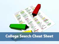 listing showing college search cheat sheet