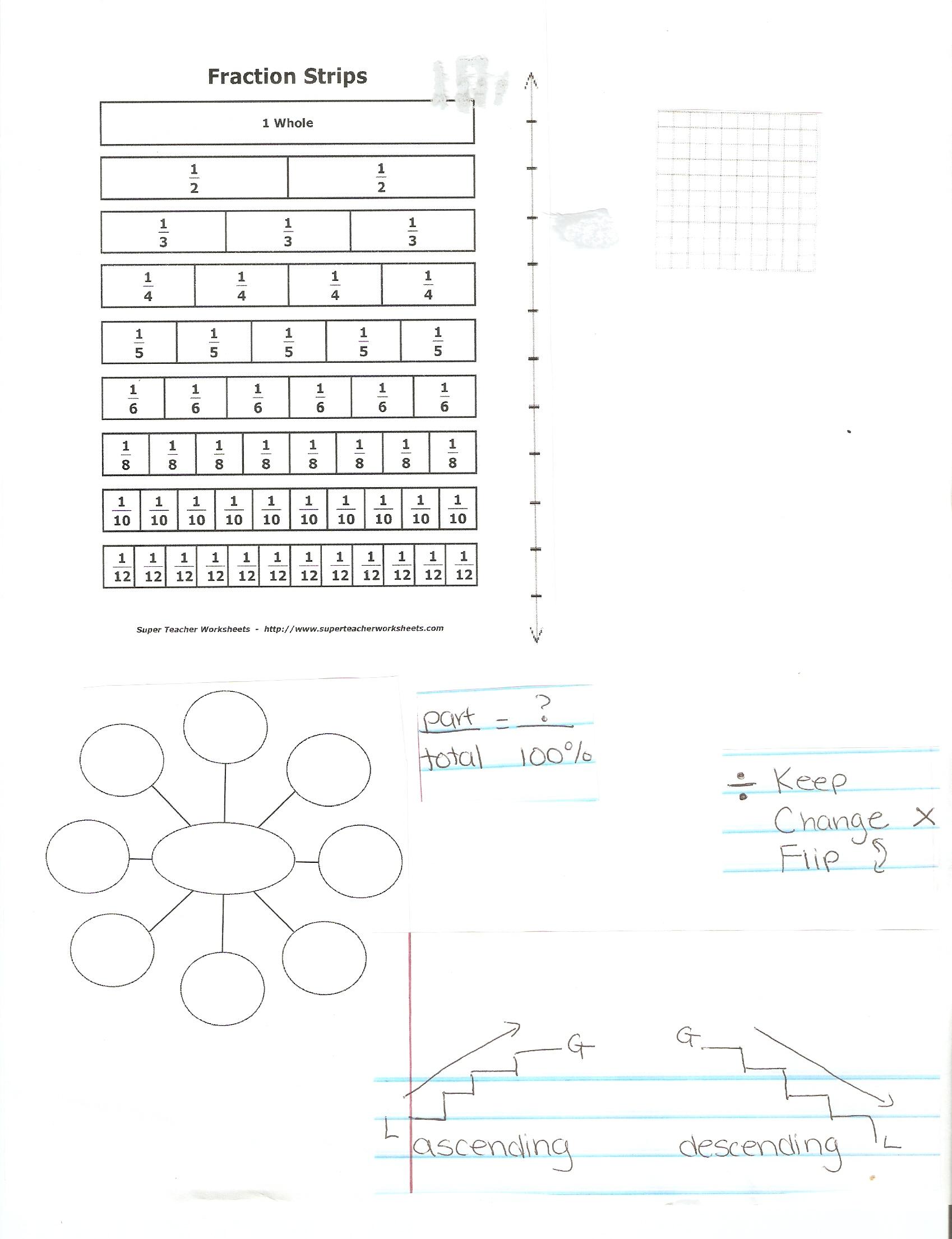 One Page Math Accommodation Sheet