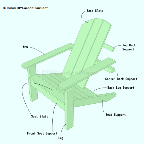 DIY Adirondack Chair Plans  DIYGardenPlans