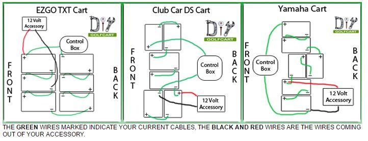 48 Volt Club Car Wiring Diagram For