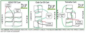 How to Wire Accessories on Your Golf Cart Accessories