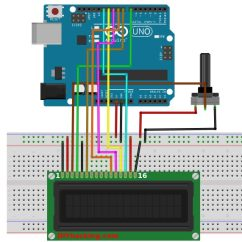 Arduino Lcd Wiring Diagram 2001 Saturn Sc2 Ignition Tutorial: A Must Have For Projects
