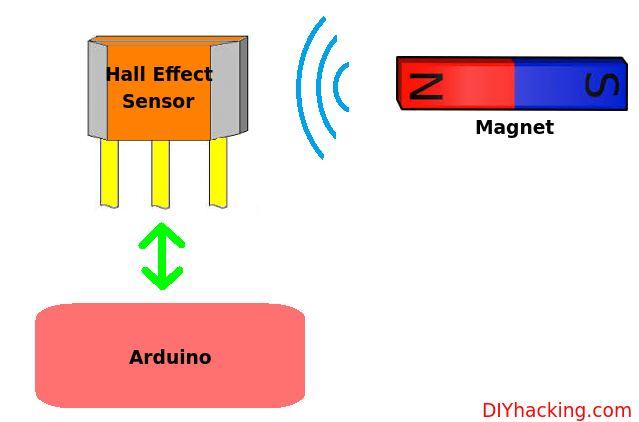 Sensor Circuit Diagram Hall Effect Circuit Diagram Constant Current
