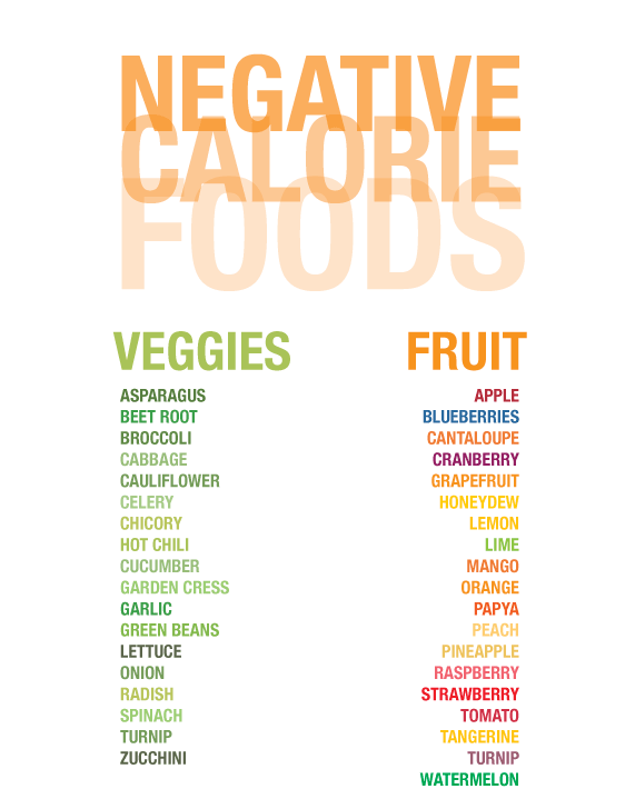 negative calorie foods list
