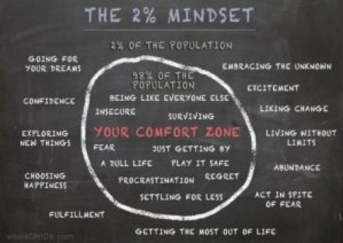 the-2precent-mindset-whoischick