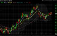 diy investor 821x model trade HDB