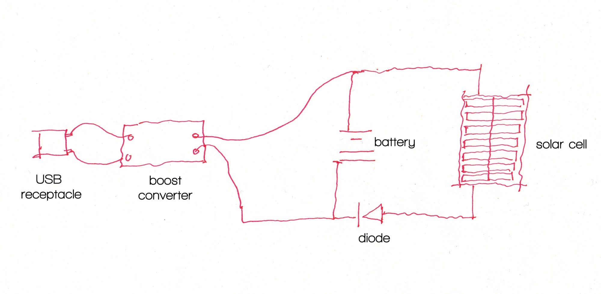 hight resolution of prototype parts list prototype diagram