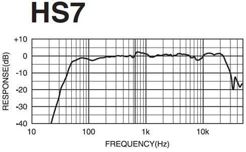 yamaha hs7 frequency response curve diy music