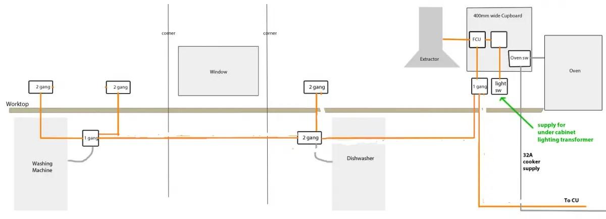 Kitchen Wiring Plans