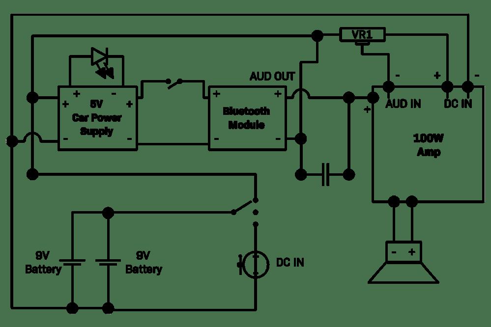 medium resolution of bluetooth wiring diagram wiring diagram repair guides bluetooth speaker wiring diagram wiring diagram toolboxbluetooth speaker wiring
