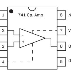 we will be referring to a typical 8 pin dil ic a common package for an lm741 and many of its mates you should note that while many op amps of the 8 pin  [ 1600 x 820 Pixel ]