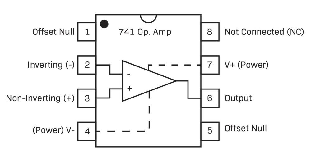 medium resolution of we will be referring to a typical 8 pin dil ic a common package for an lm741 and many of its mates you should note that while many op amps of the 8 pin