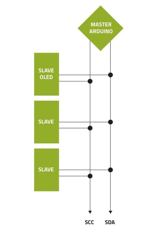 small resolution of sam servo diagram manual e book part 5 sam v1 4 diyode magazinesam servo diagram 12