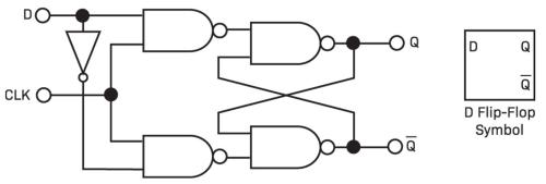 small resolution of  wired as an inverter and the whole circuit could alternatively be made from nor gates or a collection of logic or discrete transistors inside an ic