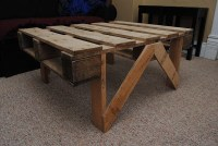 Easy to build coffee tableDIY Pallet Furniture