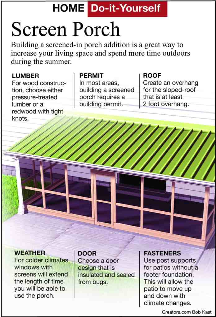 How To Build An Amazing Screened In Porch Yourself