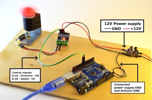 small resolution of h bridge hg7881cp testing with 12v power supply
