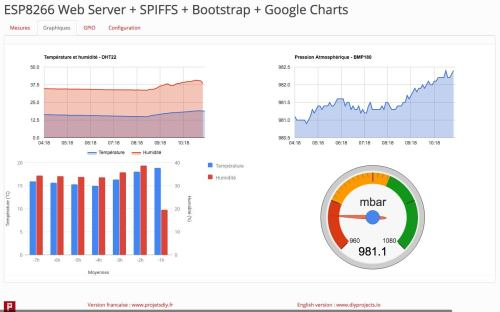 small resolution of esp8266 web server spiffs bootstrap dht22 bmp180 google charts