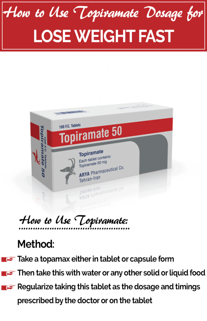 How to Use Topiramate for Weight Loss