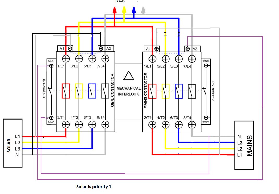 3 Phase Contactor Wiring Single Phase Automatic Transfer Switch Switch Between Solar Generator