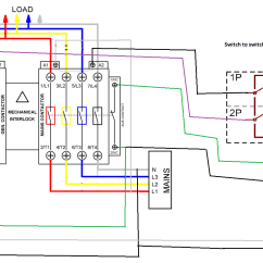 Transfer Switch Wiring Diagram Directv Automatic Between Solar Generator