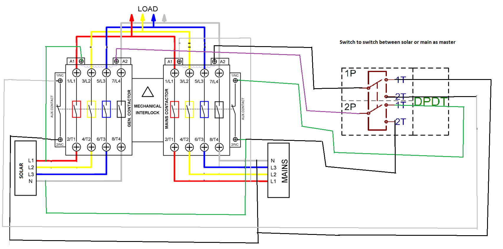 automatic transfer switch wiring diagram sony xplod wire between solar generator