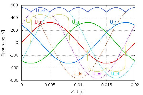 3 phasen strom chevy 305 starter wiring diagram der 6 pulsige gleichrichter diyundso de pulsiger