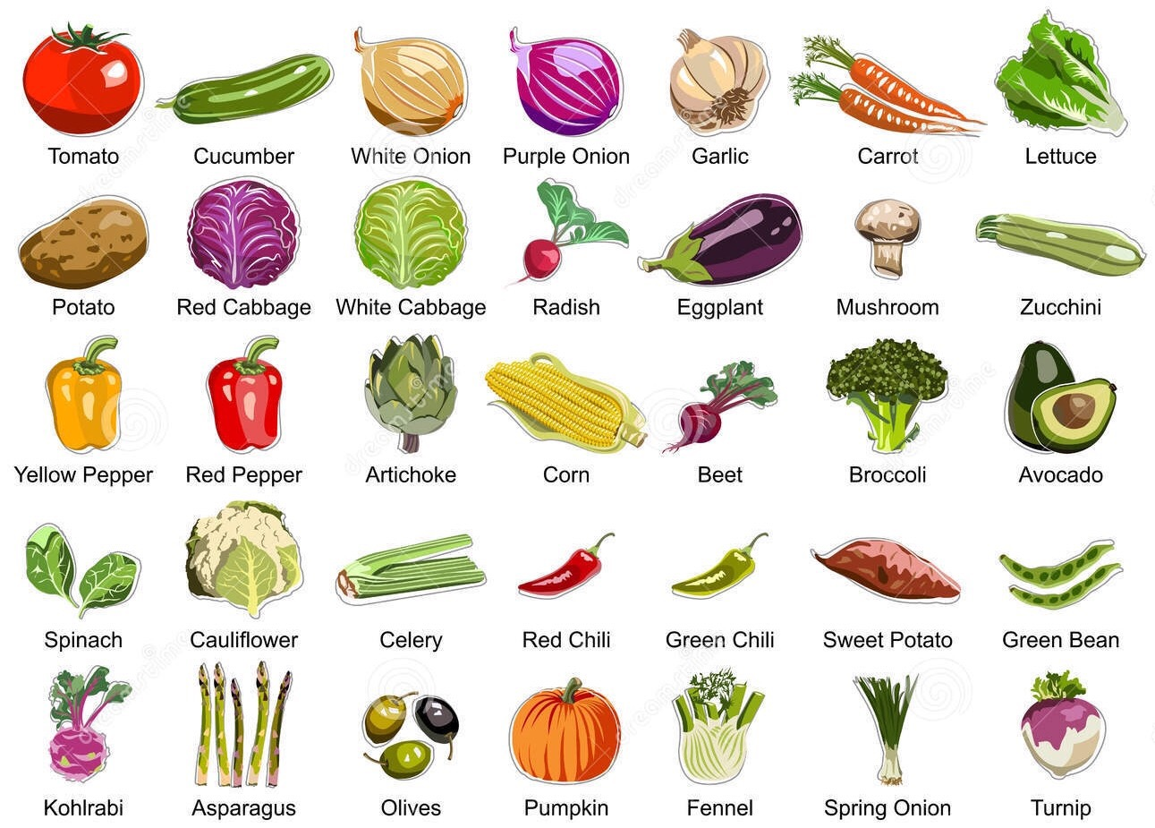 Fruits And Vegetables Worksheets Kindergarten