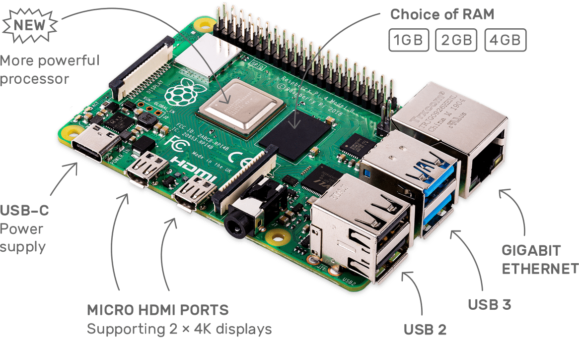 The new Raspberry Pi 4 is here!