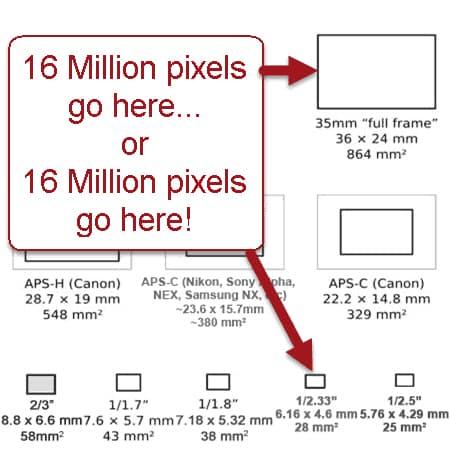 sensor-size-450