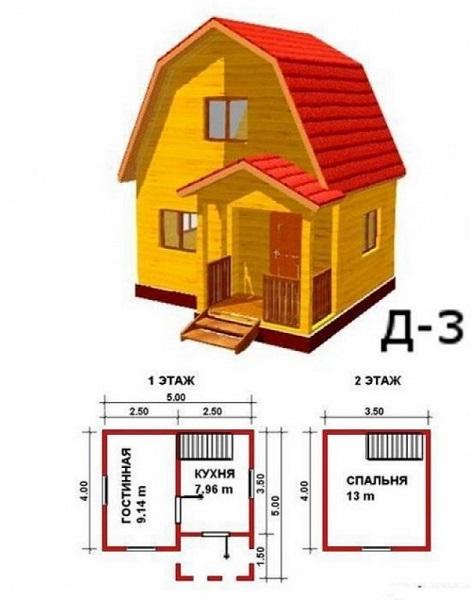 Proyek rumah pondok dua lantai dengan perencanaan