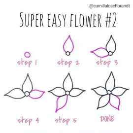 33 + Most Popular Ways To Watercolor Paintings Easy Step By Step Flower 59
