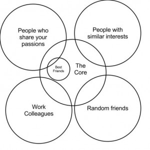 The Key To Social Dynamics (Or How To Make Friends)