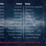 USA Rugby South Open 2018 Rugby Americas North Championship Against Bermuda