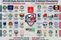 2018 USA Rugby Club 7s Nationals Teams & Pools