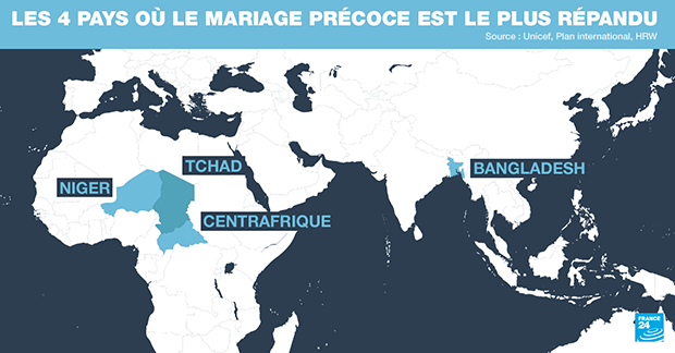 mariage-force-pays-620
