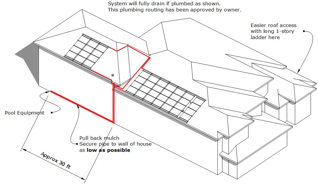 Wiring Diagram For Intellicom To Aqualin : 40 Wiring