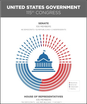 i115th Congress_FINAL