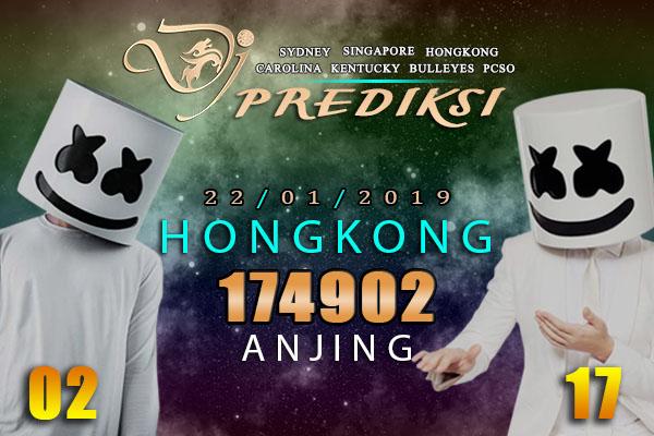 Prediksi Togel HONGKONG 22 Januari 2019 Hari Selasa