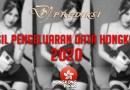 Hasil Lengkap Pengeluaran Angka Togel HONGKONG 2020