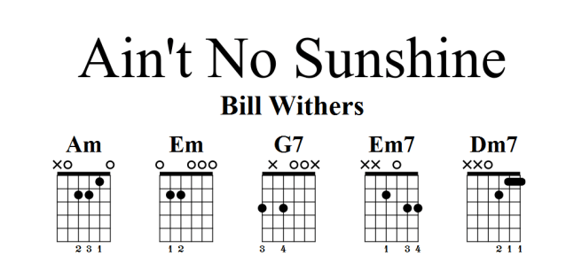 Ain T No Sunshine Bill Withers Djpteaching Wollongong Nsw Aint no sunshine chords bill withers. ain t no sunshine bill withers