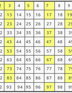 List of prime numbers chart to also what is number definition facts  example rh splashmath