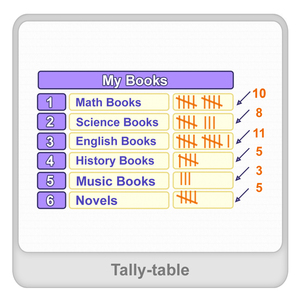What is Tally Table  Definition Facts  Example