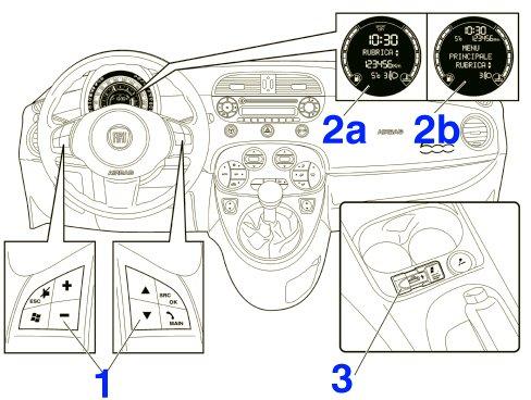 Problemi Audio con Bluetooth e Pendrive USB sul sistema