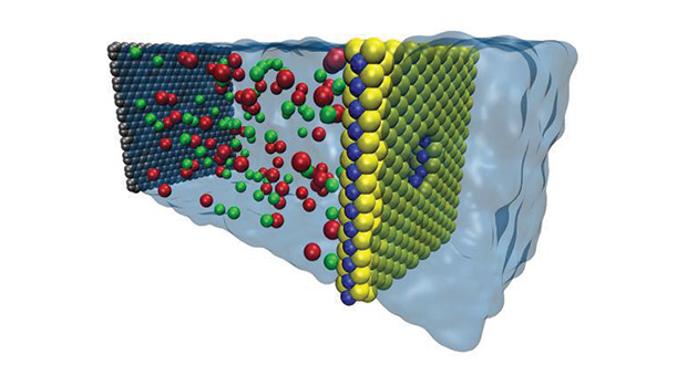 New material for water desalination  Laboratory News